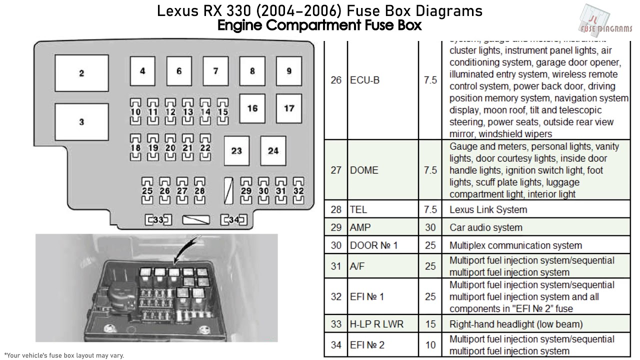 Lexus RX 330 (2004-2006) Fuse Box Diagrams - YouTube Fuse Box 2004 Lexus Es330 YouTube