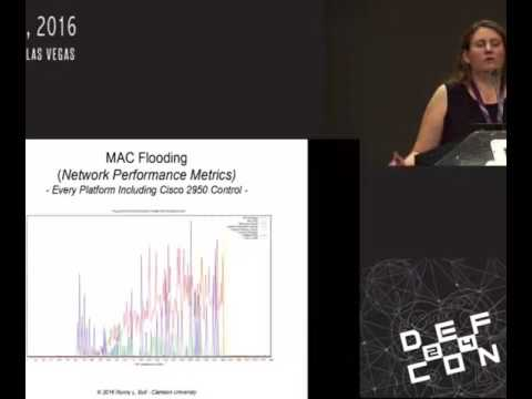 DEF CON 24 - VLAN hopping, ARP Poisoning and Man-In-The-Middle Attacks in Virtualized Environments