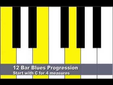 Blues - The Chords - Piano Animation - YouTube