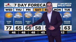 Monday morning FOX 12 weather forecast (4/21)