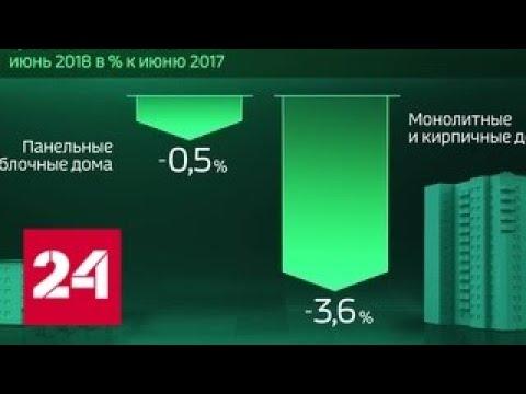 Как изменились цены на жилье в Москве – Россия 24