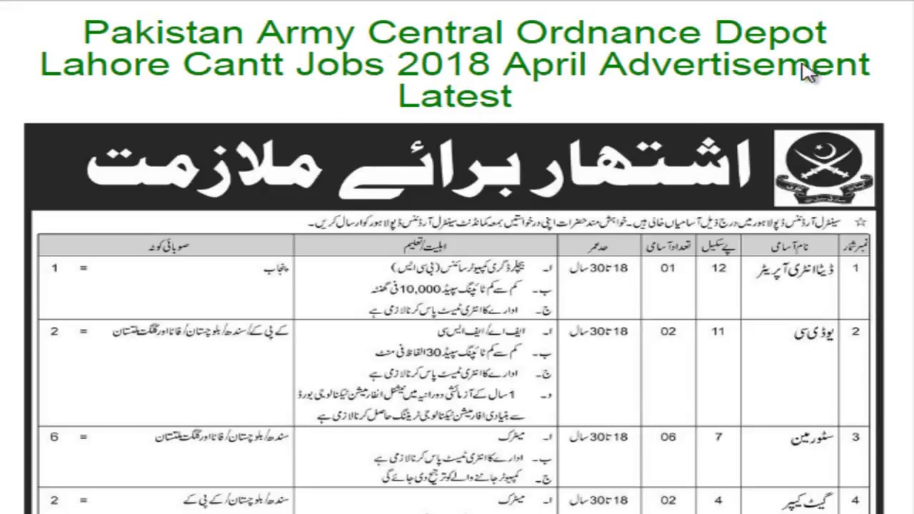 Pakistan Army Central Ordnance Depot Lahore Cantt Jobs 2018 Last