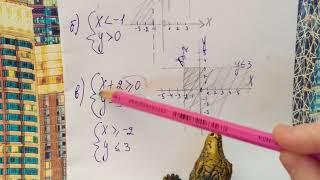 498 Алгебра 9 класс. Системы Неравенств с двумя переменными