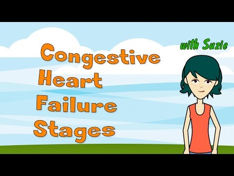 congestive-heart-failure-stages