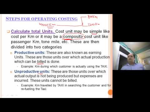 Operating Costing. CA IPCC CMA Inter CS Executive Costing Video Lectures