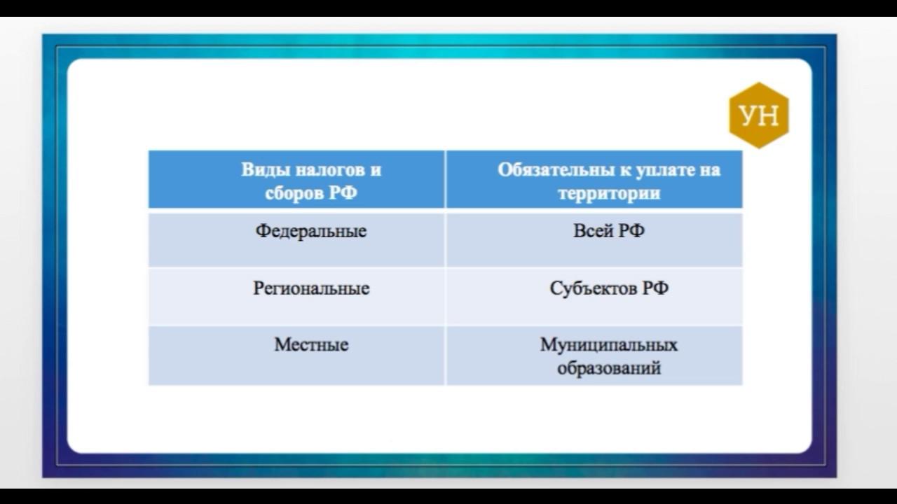 Доклад на тему налоги в россии 6553