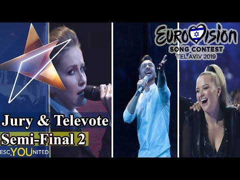 Eurovision 2019: Jury & Televote Differences ( Semi-Final 2 Top 10)