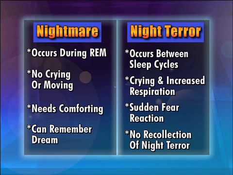 Nightmares vs. Night Terrors Medical Course