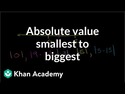 Absolute value smallest to biggest | Pre-Algebra | Khan Academy