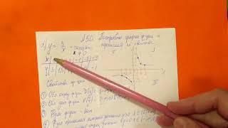 50 Алгебра 9 класс. Постройте график функции. Перечислите ее свойства