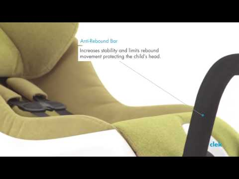 Clek Foonf Car Seat Introduction For Canadians
