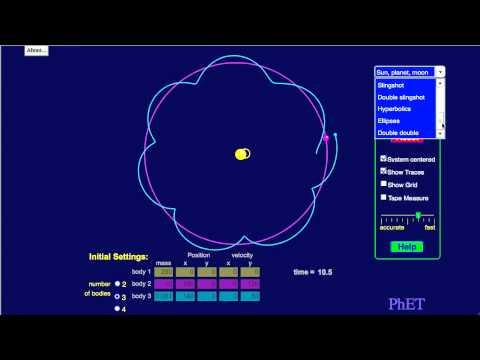 Astrophysics - Solar system (1/3) - (IB Physics, GCSE, A level, AP)
