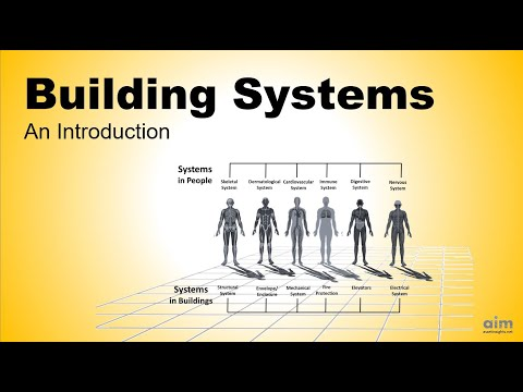 The Primary Systems In Buildings