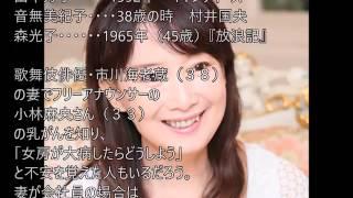 乳がんを発症した主な女優 小林麻央・・・・・2016年6月 市川海老蔵 南...