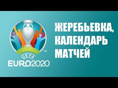 Жеребьевка Евро 2020: группы, расписание матчей