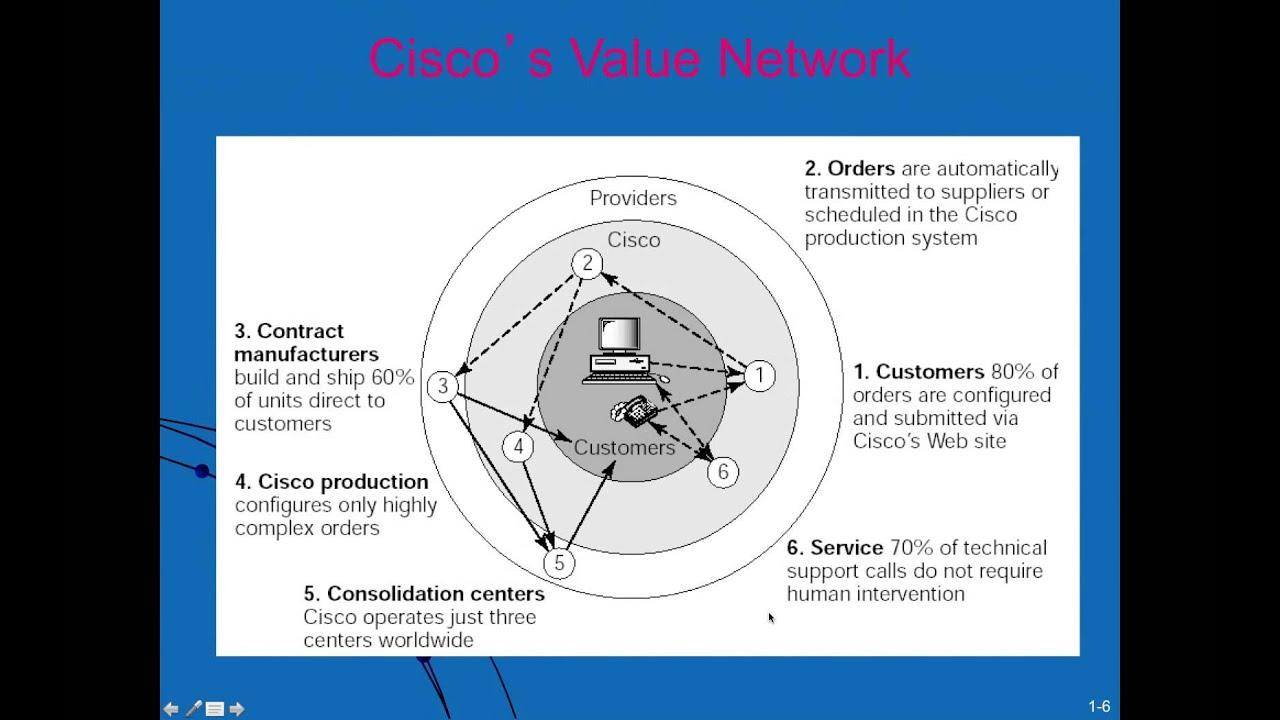 nissan supply chain management