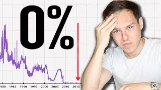 The FED Just Ruined Savings Accounts