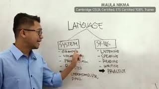 Kursus Bahasa Inggris Online BASIC – INTERMEDIATE with Mr.Maula Nikma