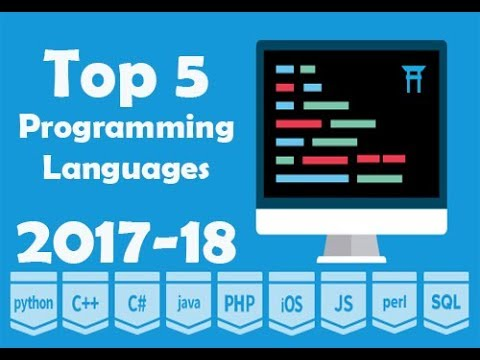 The 6 Best Programming Languages for Game Design