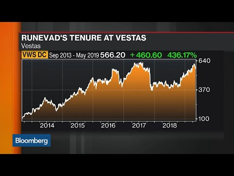 Vestas Wind Systems CEO On Share Price, His Successor, Trade Tensions