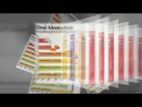 Qsciences Vit D- Spray vitamin D