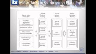Contingency Planning Business Impacy Analysis