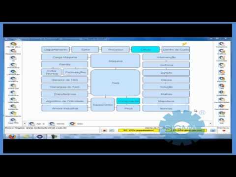 Apresentação Online SIGMA- Sistema de Gerenciamento de Manutenção- Parte 1