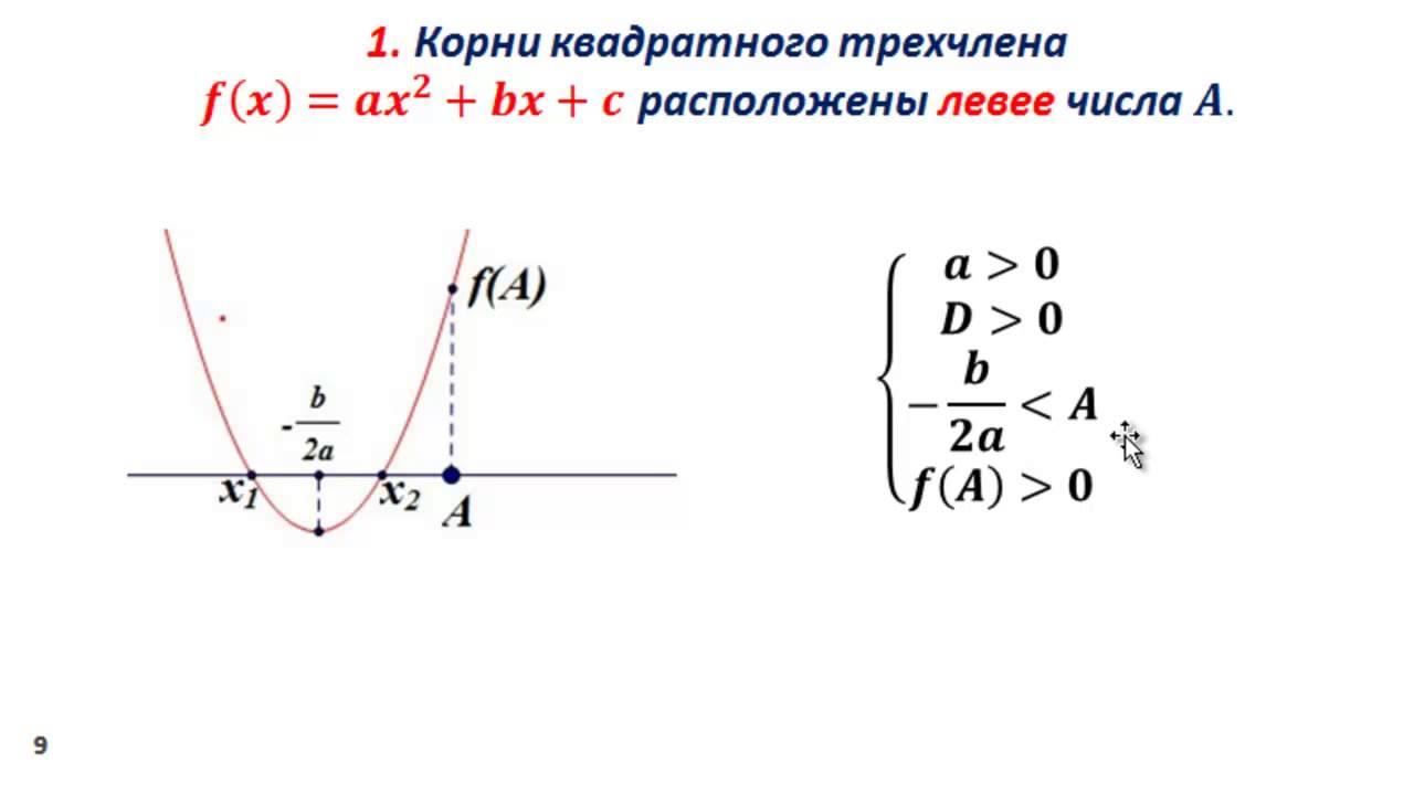 Решение задач с параметрами с5 как решить задачу поиска