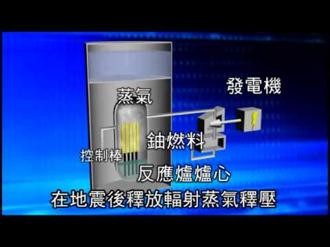 褔島核電廠爆炸