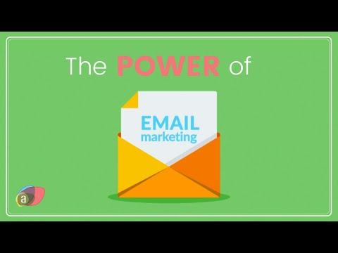 Amplomedia | Email Marketing Explained