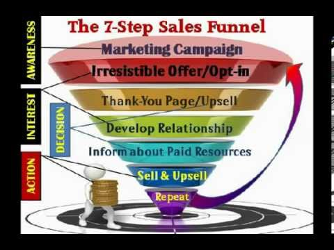 The 7-Step Sales Funnel - Lead Generation & Sales Training