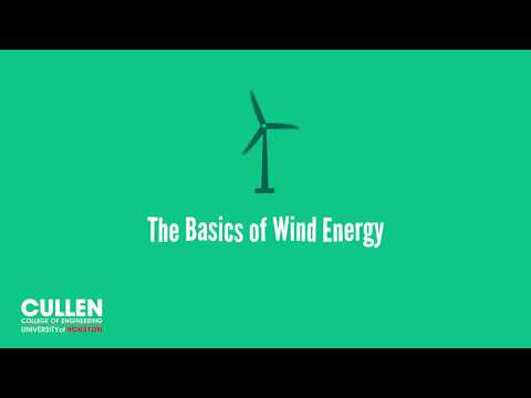 How it Works - The Basics of Wind Energy