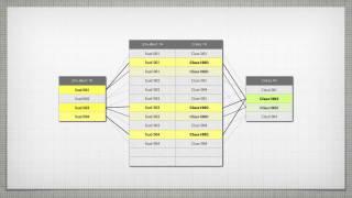 Relationale Datenbank-Konzepte