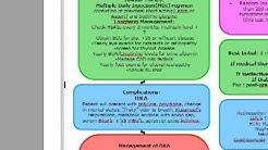 hqdefault - Management Of Diabetes Type
