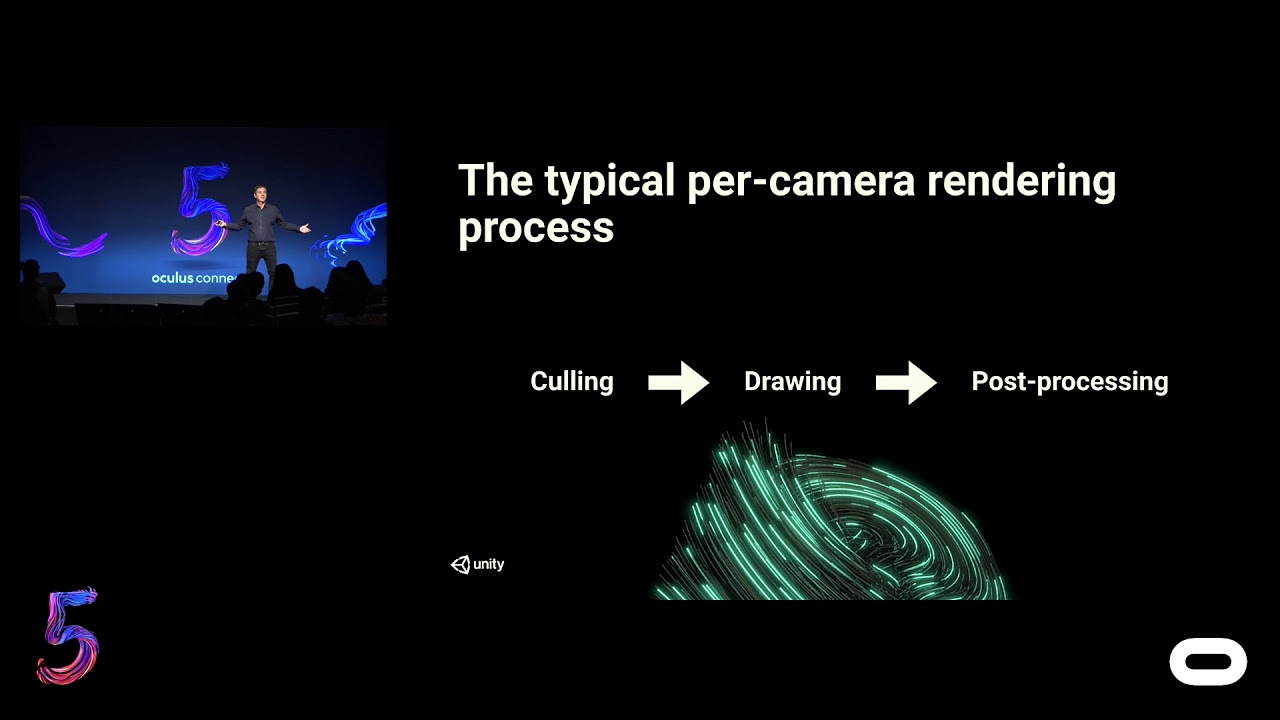 Unlock the Visual Potential of VR Using Unity's Scriptable Render Pipeline