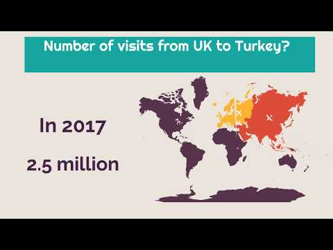 Turkey Visa For UK Citizens Explained In 60 Seconds