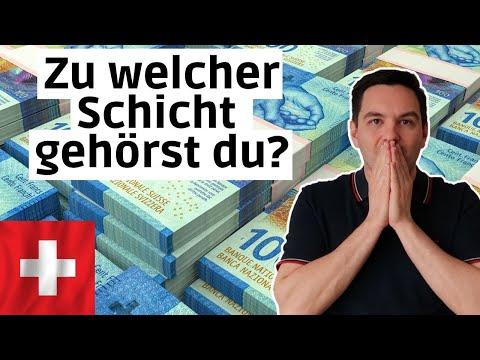 Diese Einkommen gehören in der Schweiz zum Mittelstand 🇨🇭🤑 | Auswanderluchs