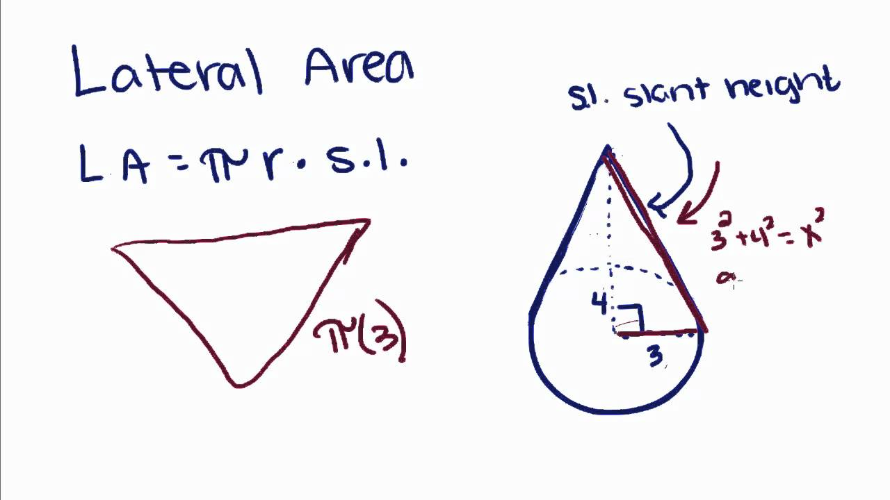 Geometry  20  Right Circular Cone Volume, Lateral Area, And Total Area