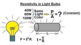 Physics - E&M: Resistivity and Resistance (13 of 32) Resistivity in Light Bulbs