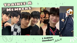 Trainee A Members under Bighit Entertainment (HYBE)