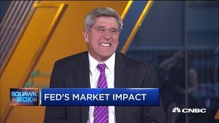 Stephen Moore: I'm bullish on the economy especially if we get the trade deal done