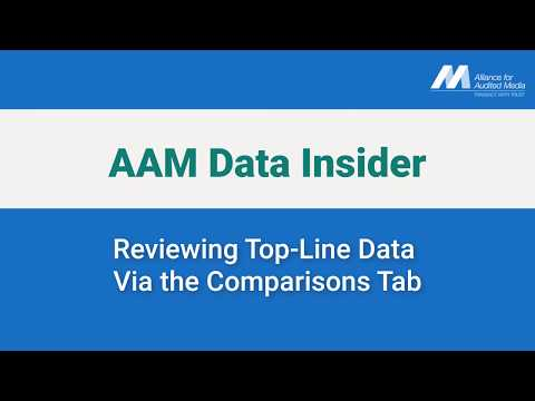 Reviewing Top-Line Data Via the Comparisons Tab