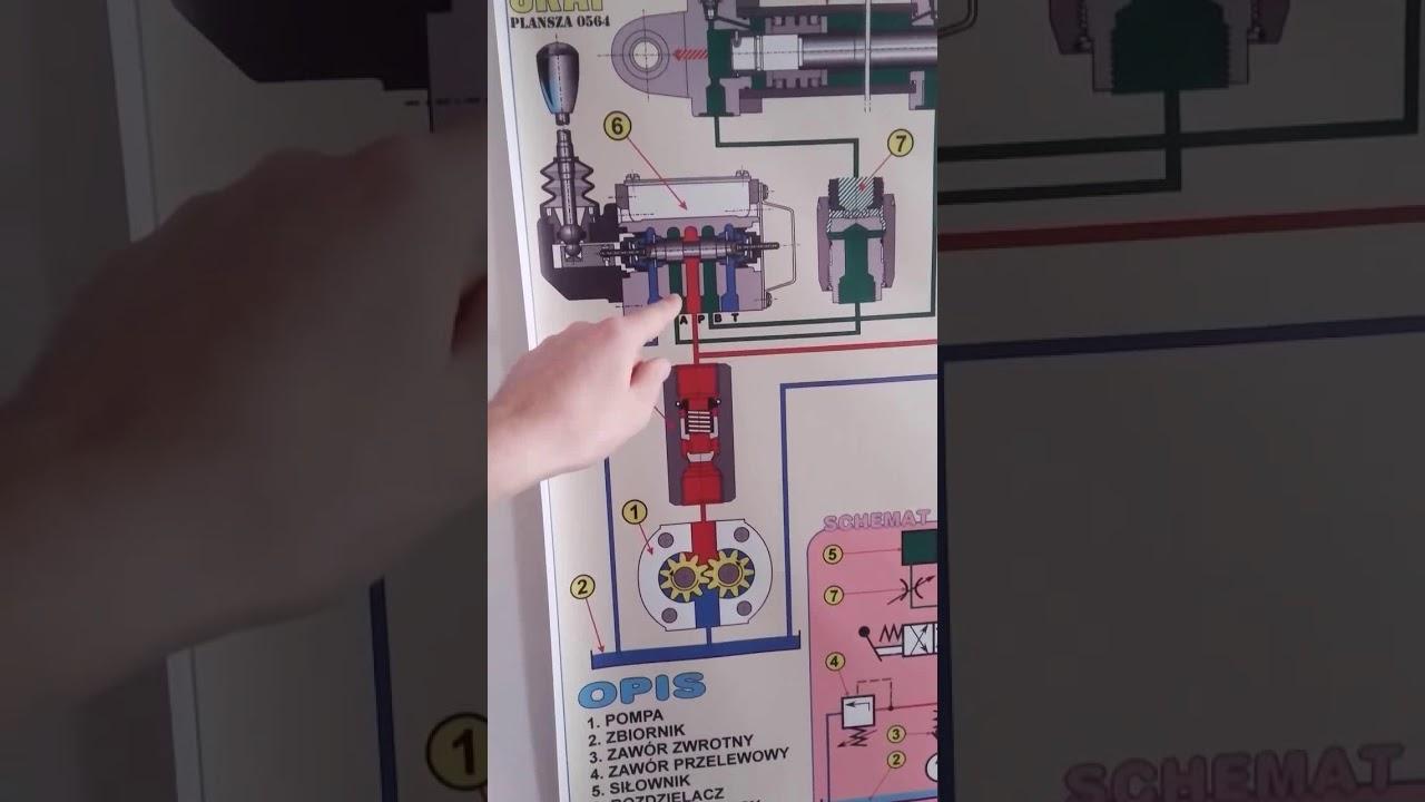 Podłączenie silnika hydraulicznego
