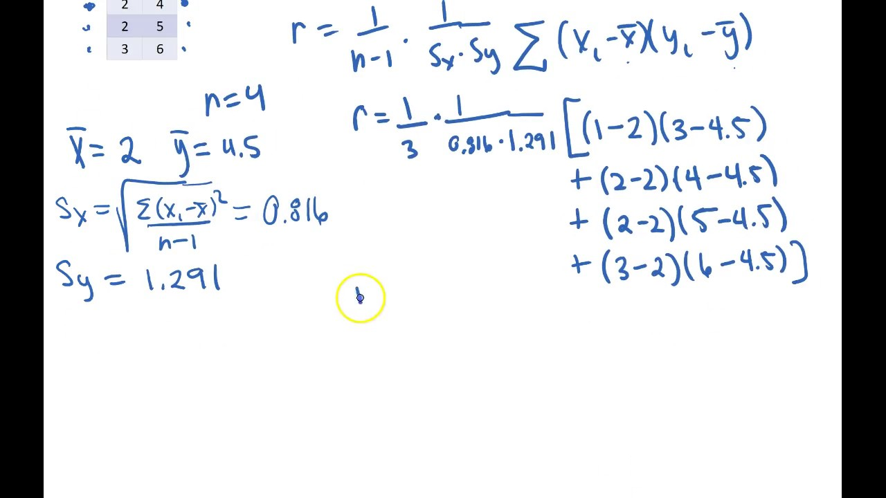 Calculate r the correlation coefficient by hand