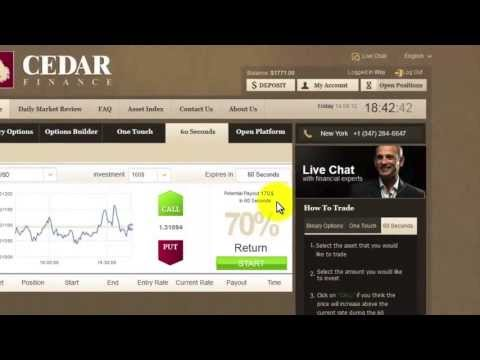 Cedar Finance-How To Trade With My Proven Trading Strategy