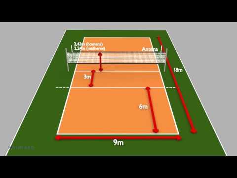 Caracteristicas voleibol de quadra
