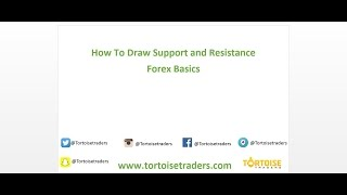 How To Draw Support and Resistance- Forex