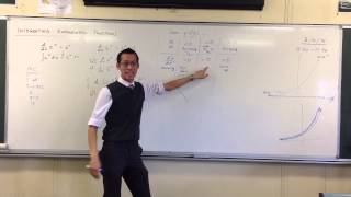 Second Derivative & Implications for Graphs