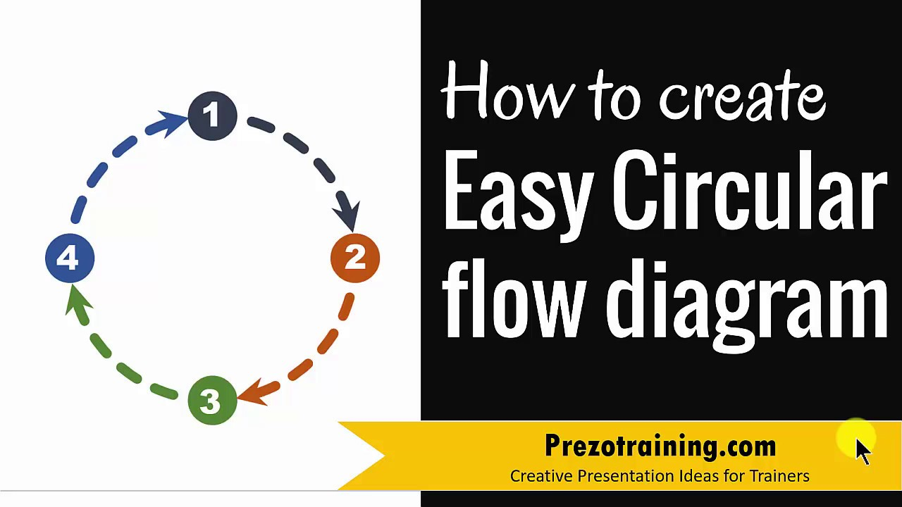 Easy PowerPoint Circular Flow Diagram Tutorial ( WITH 6 ...