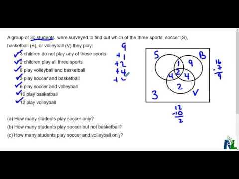 Venn Diagrams 3 Sets